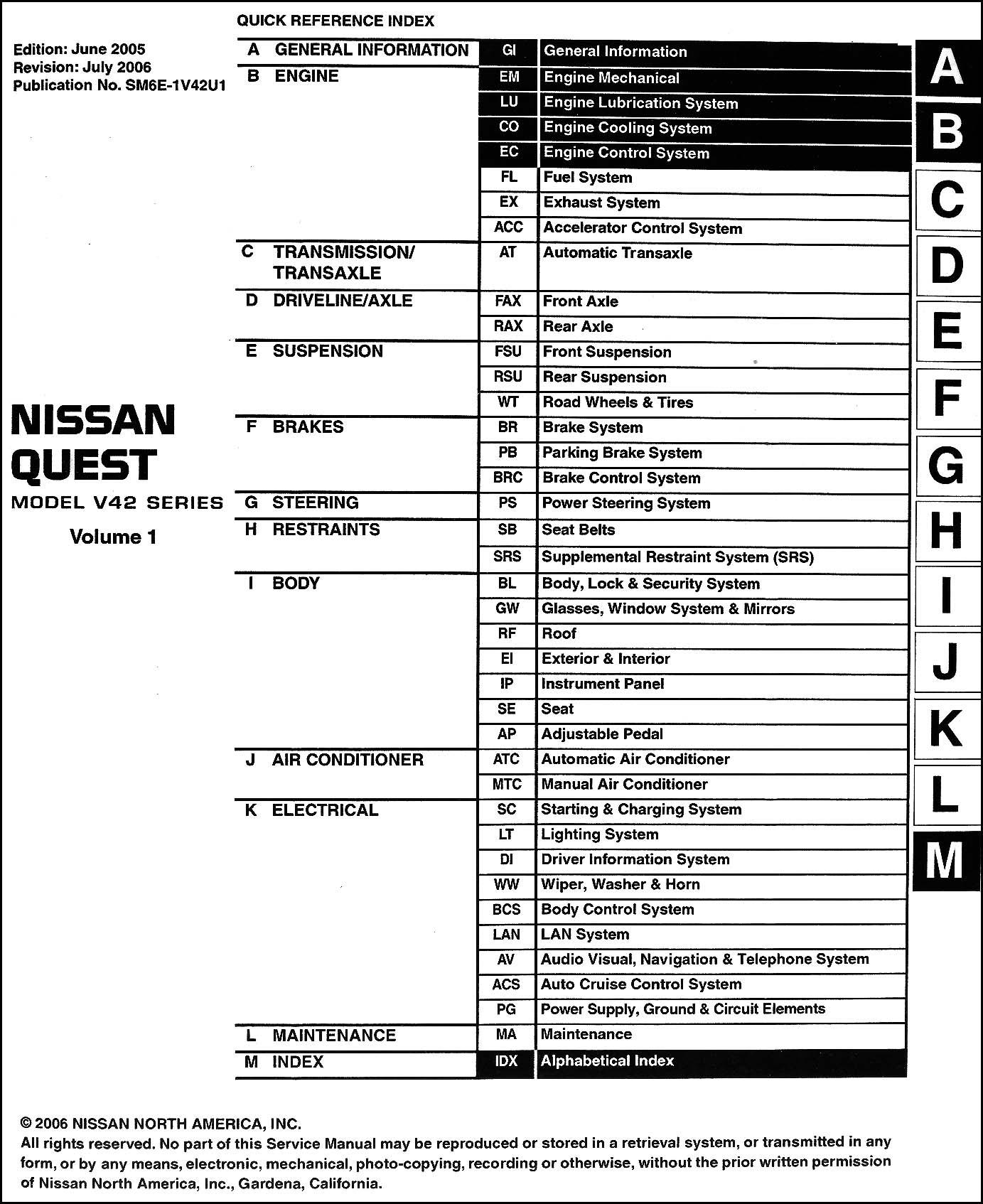 Sg 9350 07 Nissan Quest Fuse Diagram Free Diagram