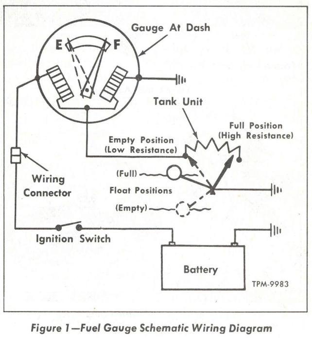 EH_0112] Diagram Further 72 Chevy Wiring Diagram On 69 Camaro Fuel Gauge  WireSulf Arivo Lukep Pala Leona Ntnes Mohammedshrine Librar Wiring 101