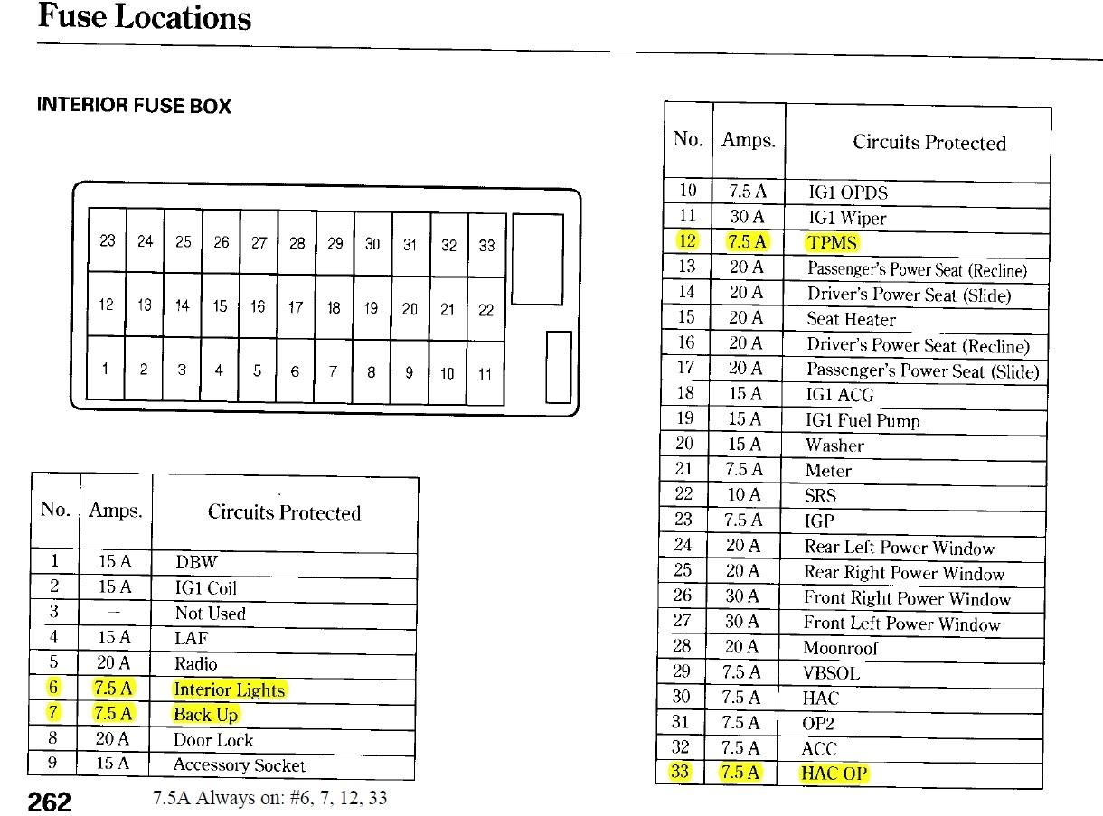 1997 acura tl fuse diagram | forum-understan wiring diagram number -  forum-understan.garbobar.it  garbo bar