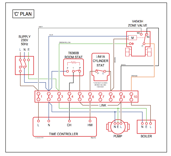 Fine Wiring Diagram Boiler System Wiring Diagram Database Wiring Cloud Xortanetembamohammedshrineorg