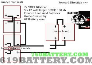 LY_2933] 2002 Gem Car Wiring Diagram Gem Cart Battery Wiring Diagram Free Wiring  Diagram | Gem Car Battery Wiring Diagram |  | Gentot Ally Tivexi Tomy Wazos Xolia Gram Stre Hyedi Mohammedshrine Librar  Wiring 101