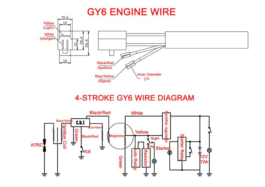 go kart wire schematic 150cc gy6 engine wiring harness wiring diagrams  150cc gy6 engine wiring harness