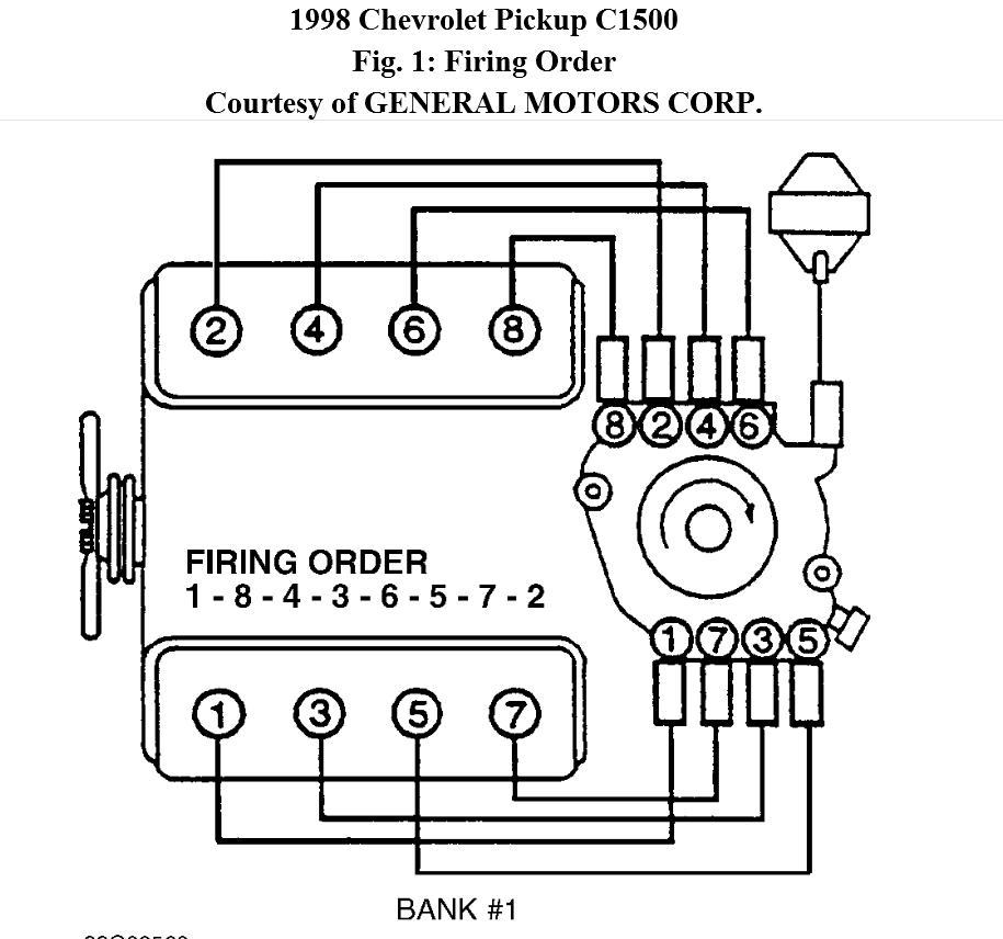 [DIAGRAM_1JK]  NO_6854] Firing Order Chevy 350 Distributor Wiring Diagram Schematic Wiring | Chevy V6 Distributor Wiring Diagram |  | Inama Awni Salv Mohammedshrine Librar Wiring 101