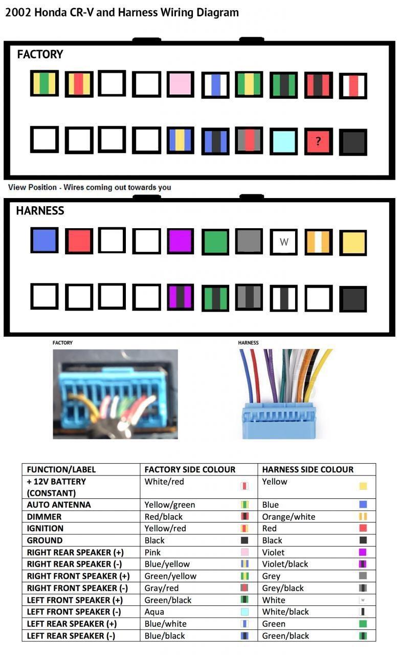 Honda Hrv Radio Wiring Diagram
