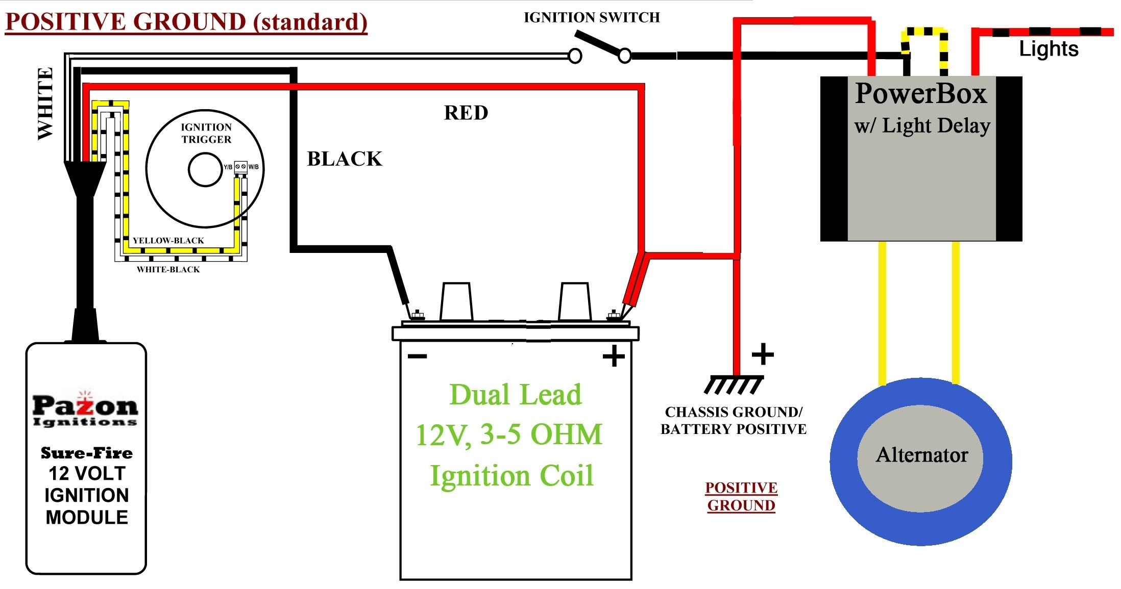 Simple Wiring Diagram For 6V Motorcycle from static-cdn.imageservice.cloud
