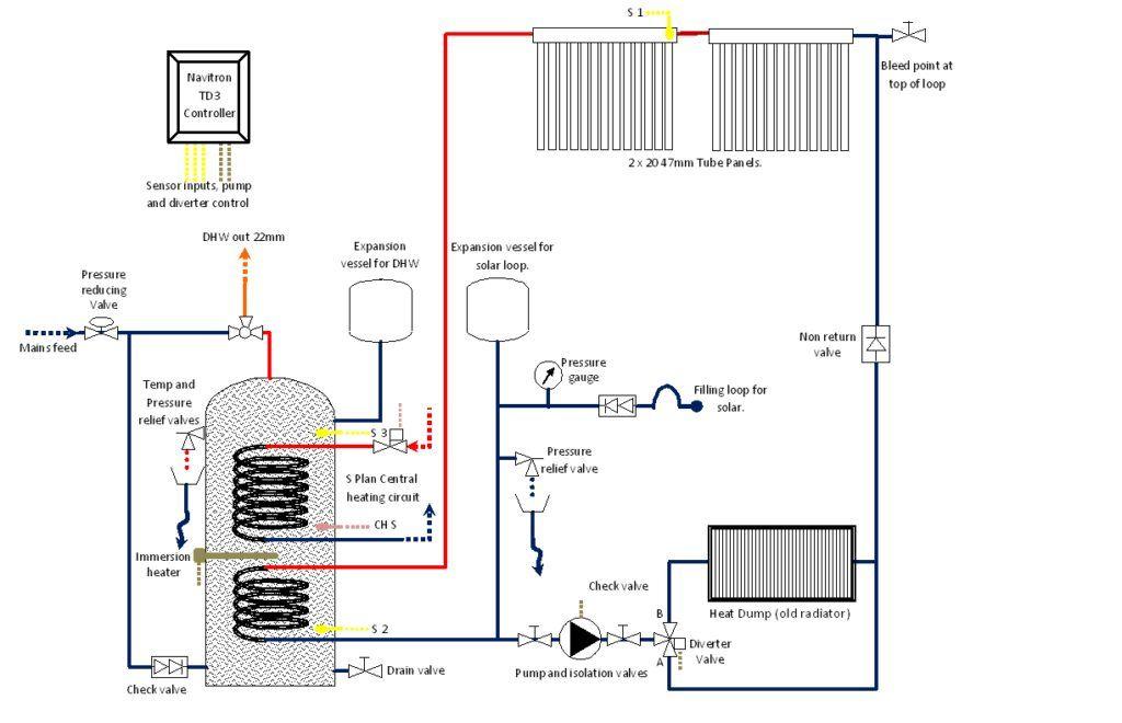 OG_1564] Immersion Heater Diagram Schematic WiringIness Hendil Mohammedshrine Librar Wiring 101