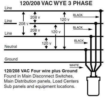 [QNCB_7524]  FT_4963] 208V Wiring Diagram | 208v Wiring Diagram |  | Monoc Isra Mohammedshrine Librar Wiring 101