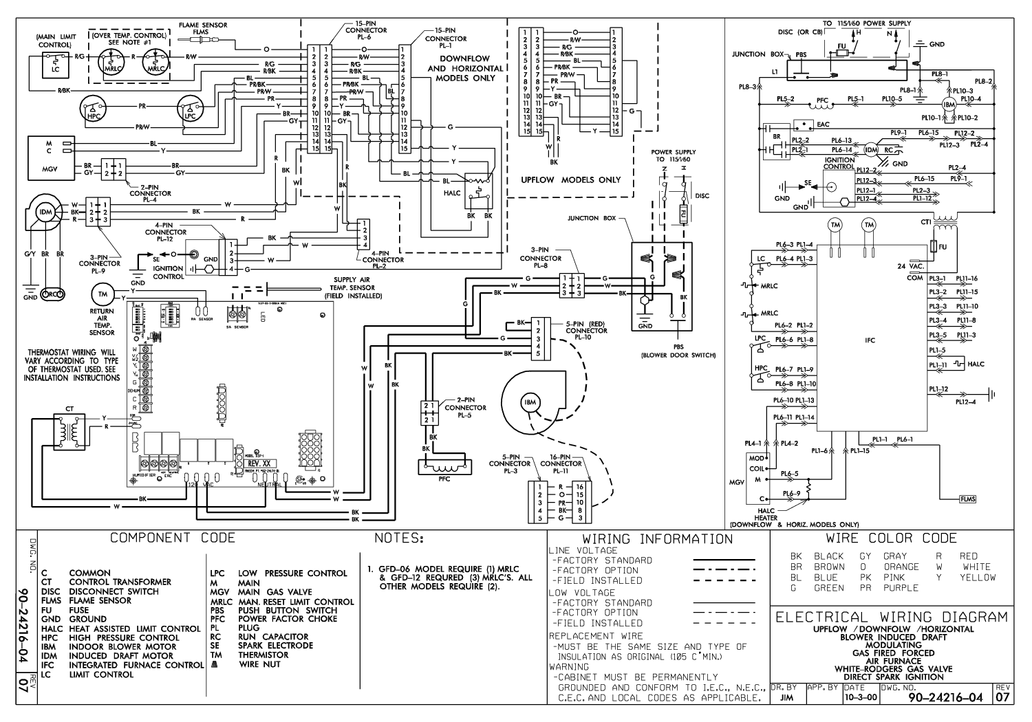 Lennox Furnace Thermostat Wiring Diagram  U2013 Wiring Diagram