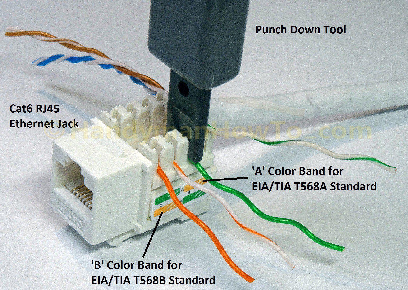 [DIAGRAM_38YU]  T568b Jack Wiring Diagram - Suzuki 185 Wiring Diagram for Wiring Diagram  Schematics | T568b Rj45 Wiring Diagram |  | Wiring Diagram Schematics