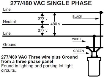 Cool Wiring Diagram Further 208 3 Phase Wiring On 120V Single Phase Panel Wiring Cloud Timewinrebemohammedshrineorg