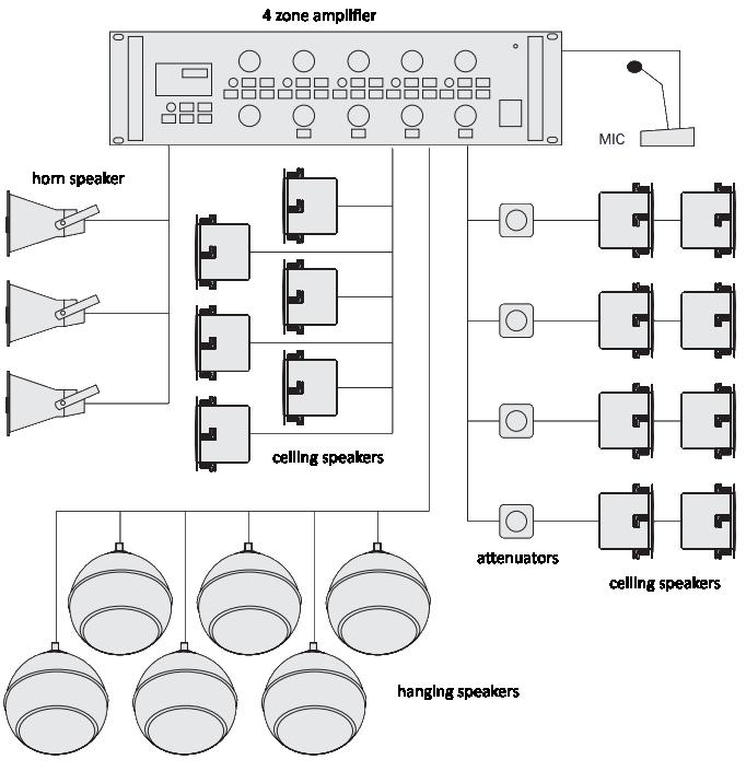 SK_9697] Pa Speaker Wiring Diagram Horn Wiring DiagramLicuk Pendu Osuri Hendil Mohammedshrine Librar Wiring 101