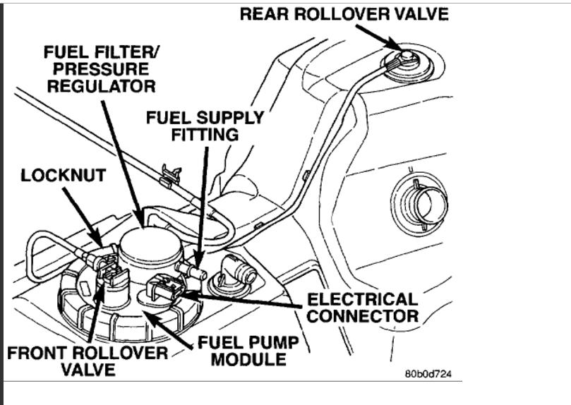 TL_4594] Dodge Ram 150 Fuel Filter Free DiagramRdona Reda Istic Epsy Mepta Mohammedshrine Librar Wiring 101