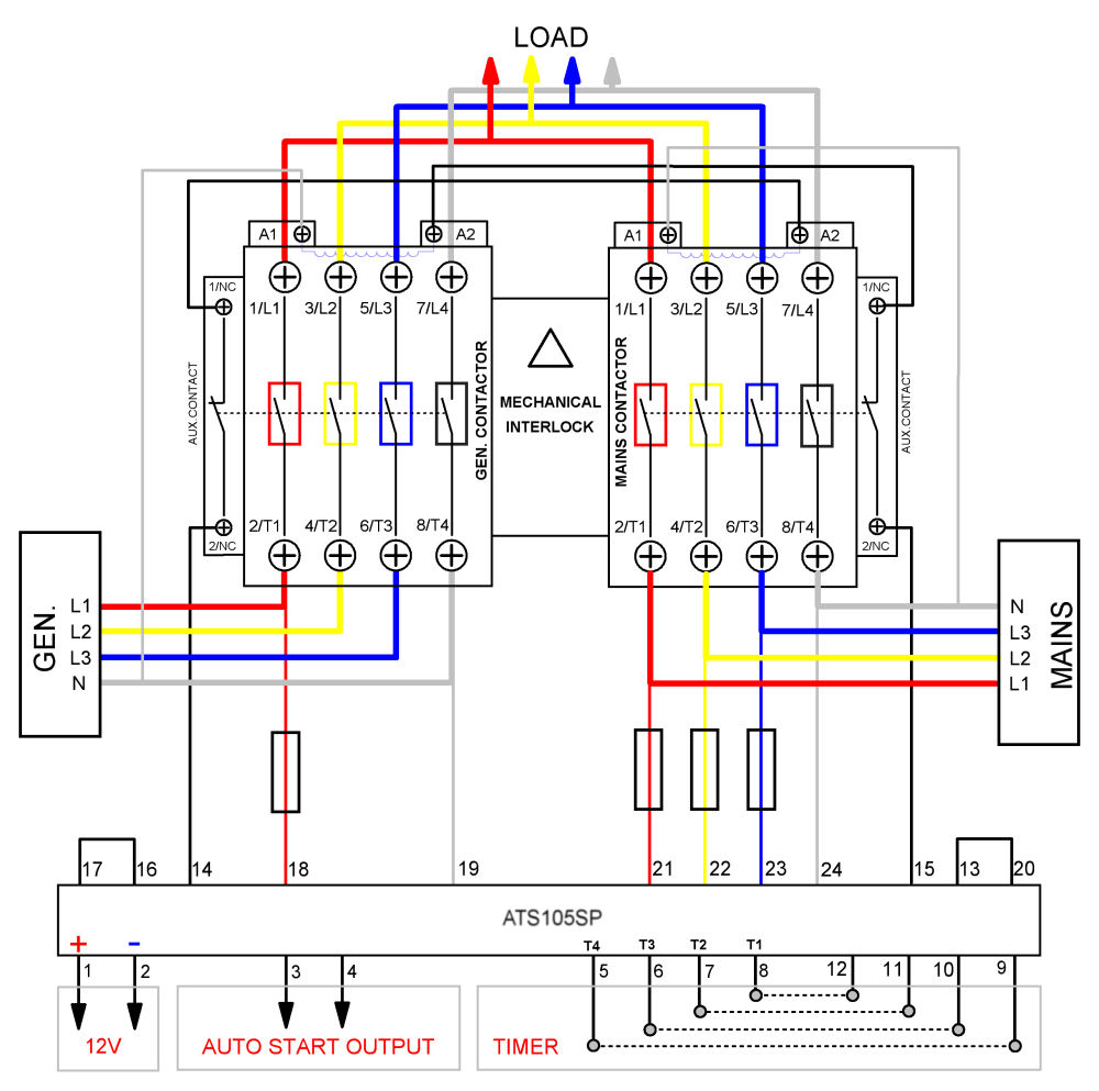 Automatic Transfer Switch Control Wiring Diagram - Triumph Tr4a Wiring  Diagram for Wiring Diagram SchematicsWiring Diagram Schematics