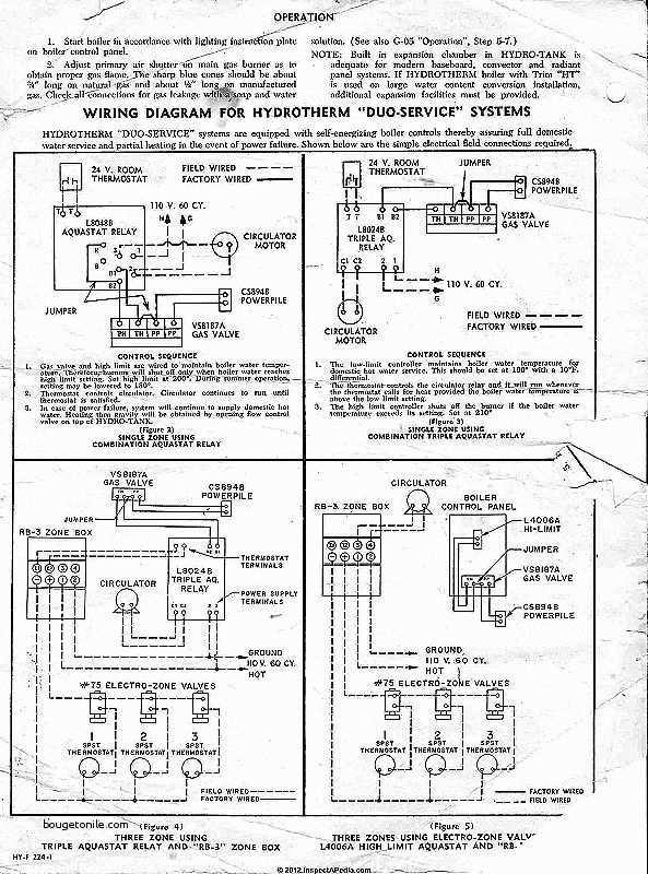 Taco 00 Circulator Wiring - Wiring Diagramslock.joy.lesvignoblesguimberteau.fr