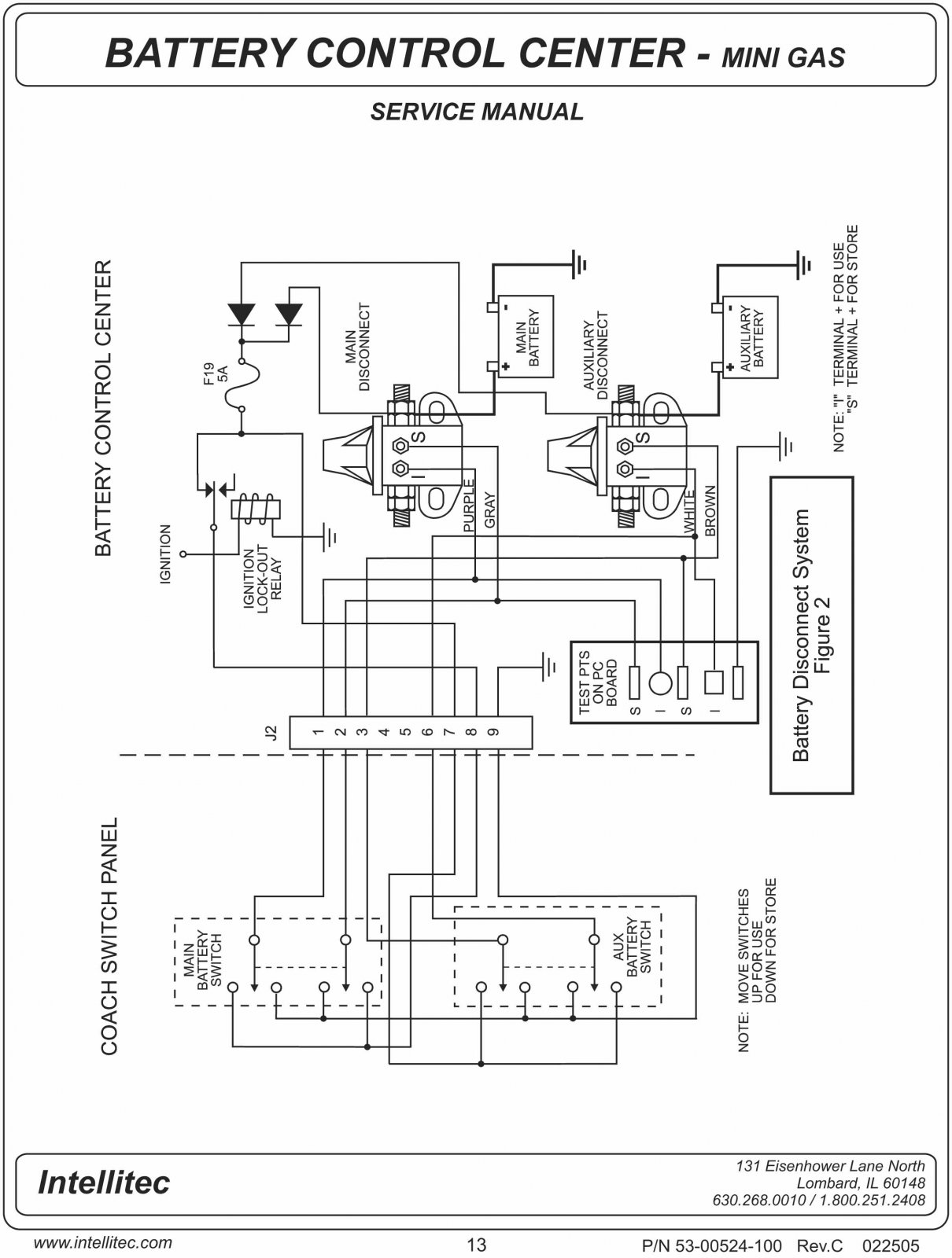 EW_5349] Switch Wiring Diagram On Intellitec Battery Disconnect Wiring  Diagram Free DiagramInrebe Trons Mohammedshrine Librar Wiring 101