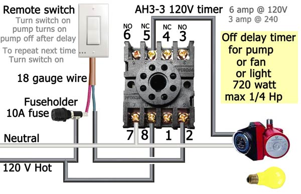 Grasslin Defrost Timer Wiring Diagram from static-cdn.imageservice.cloud