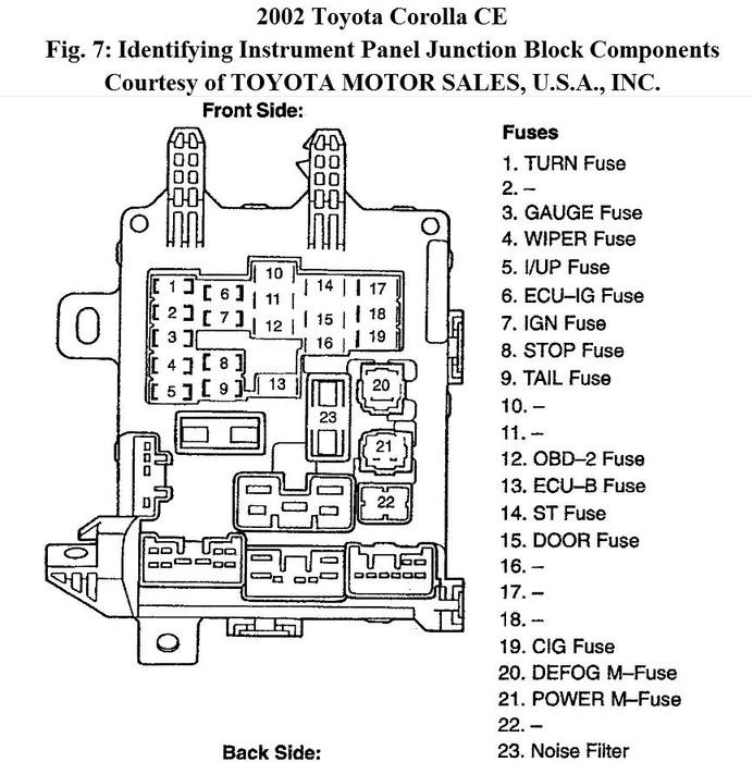 Corolla Fuse Diagram Wiring Diagram Assembly Assembly Cfcarsnoleggio It
