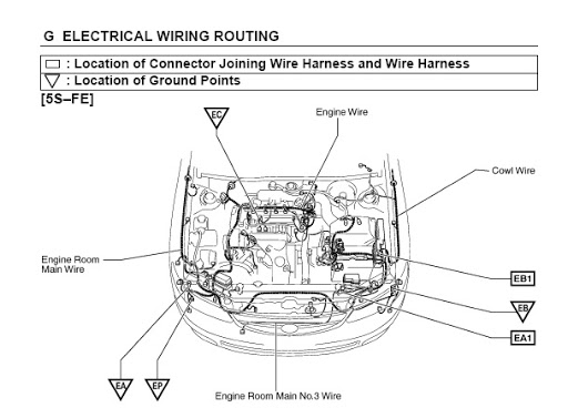 Fabulous How Many And Where Ground Straps On 5S Fe Toyota Nation Forum Wiring Cloud Overrenstrafr09Org