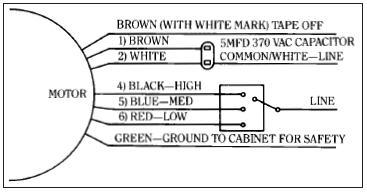 [SODI_2457]   YR_5142] Fasco Fan Motor Wiring Diagram Free Diagram | Fasco Furnace Motor Wiring Diagrams |  | Hicag Tran Gentot Strai Icand Jebrp Getap Throp Aspi Mohammedshrine Librar  Wiring 101