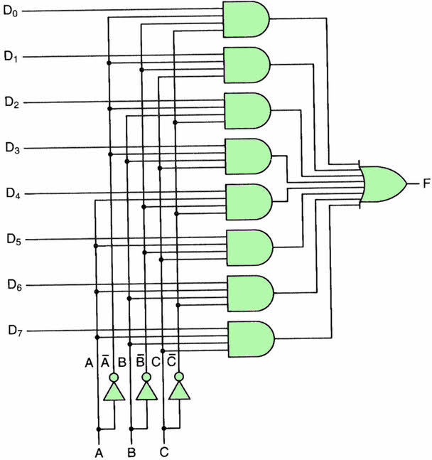 Enjoyable What Is Multiplexer And De Multiplexer Types And Its Applications Wiring Cloud Itislusmarecoveryedborg