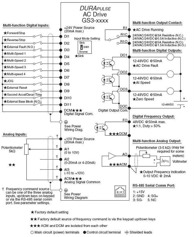 [SCHEMATICS_48DE]  CK_5876] Abb Vfd Wiring Diagrams Schematic Wiring | Abb Vfd Wiring Diagram |  | Inki Ologi Cana Greas Hendil Phil Cajos Hendil Mohammedshrine Librar Wiring  101