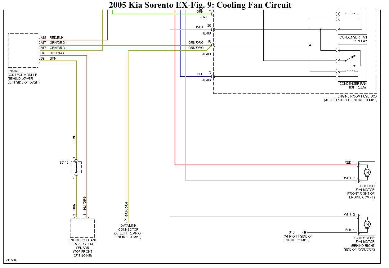 2005 kia sedona wiring diagram rw 9327  fuse box 2005 kia spectra free diagram  fuse box 2005 kia spectra free diagram