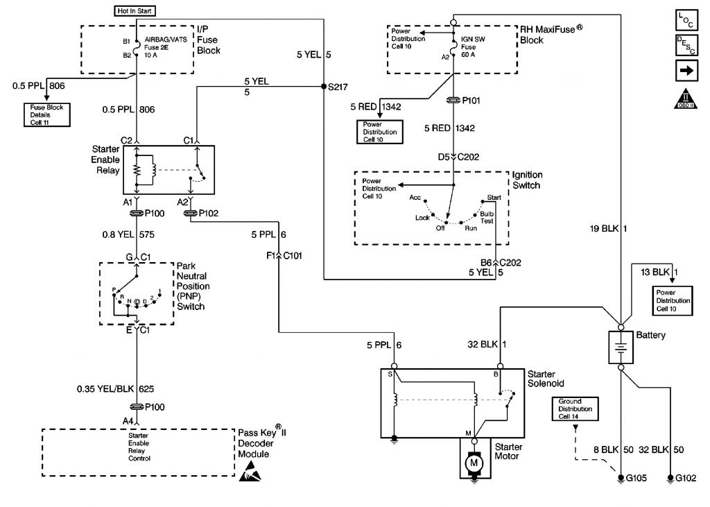 WB_2291] 97 Buick Lesabre Vats Wiring Diagram Wiring DiagramIness Vira Mohammedshrine Librar Wiring 101