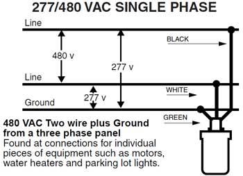 Superb How To Wire 3 Phase Wiring Cloud Intelaidewilluminateatxorg