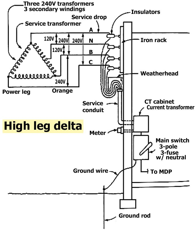 Super 120V Transformer Wiring Diagram Diagram Data Schema Wiring Cloud Lukepaidewilluminateatxorg