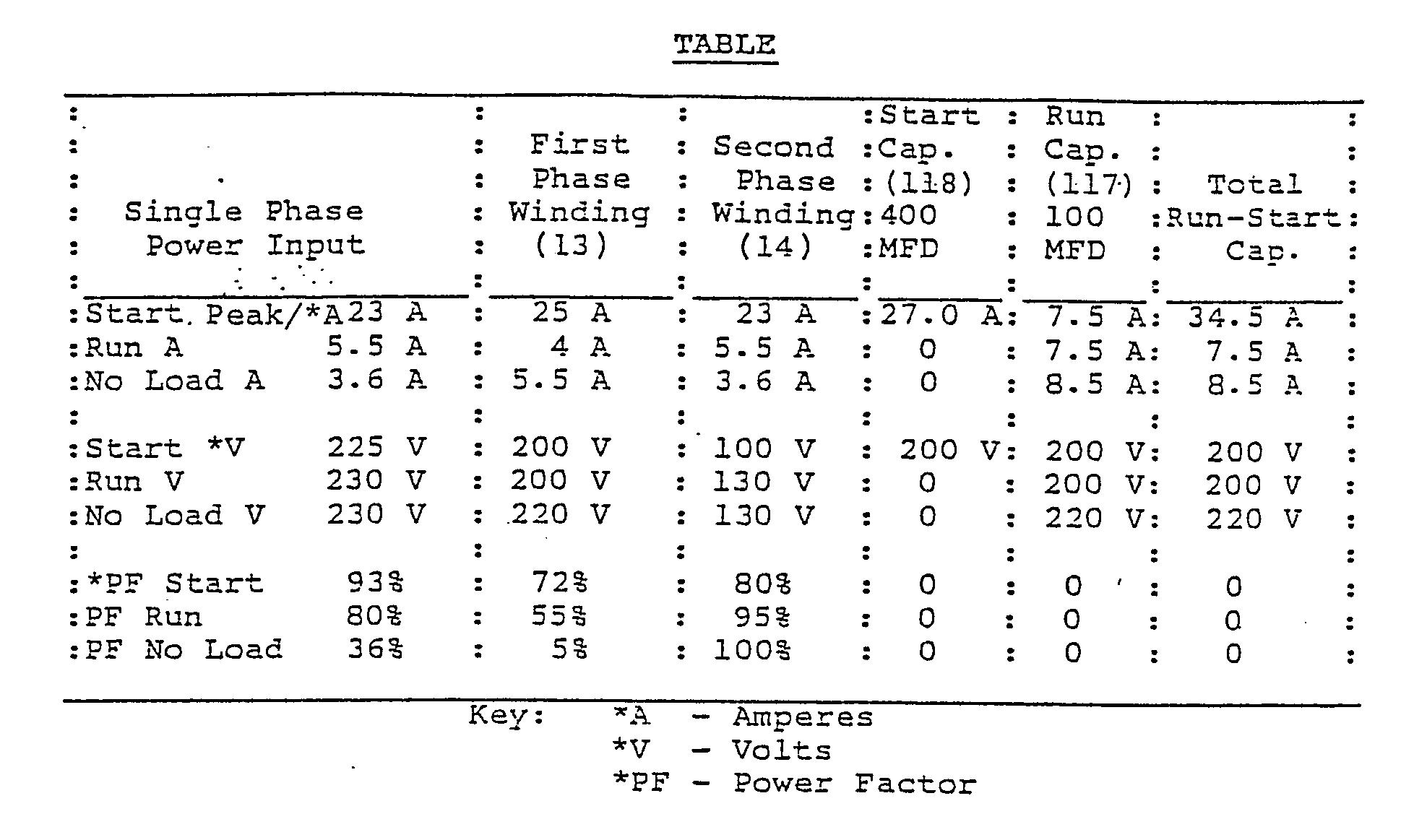 Leland Faraday Motor Wiring