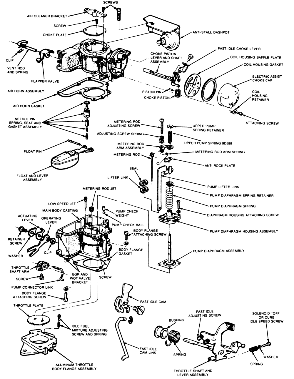 [SCHEMATICS_48EU]  TW_2781] 1987 Ford F 150 Engine Diagram | 1986 F150 4 9l Engine Diagram |  | Lexor Gram Phae Mohammedshrine Librar Wiring 101