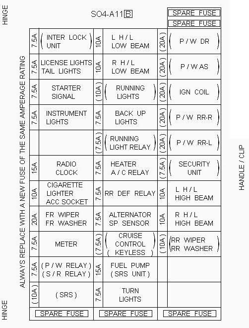 [SCHEMATICS_4FD]  HS_4809] 1996 Honda Civic Fuse Box Map Free Diagram | 96 Honda Fuse Box |  | Ophag Apan Acion Hyedi Mohammedshrine Librar Wiring 101