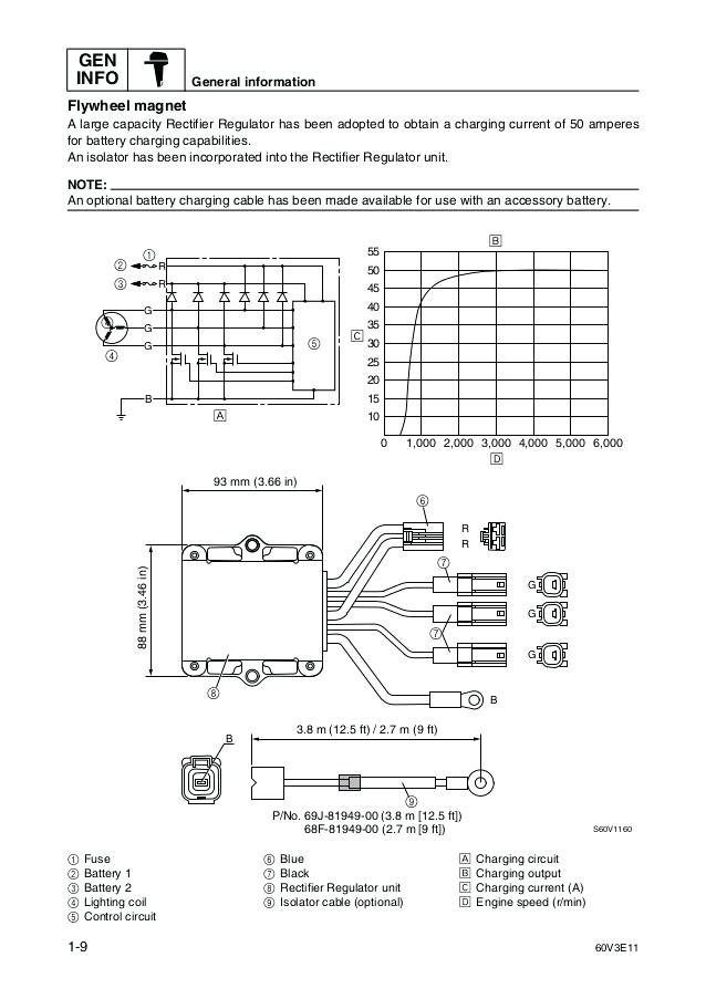 8 hp yamaha outboard charging wire diagram  center wiring