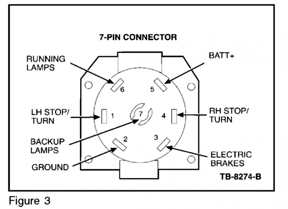 [DIAGRAM_1CA]  BA_1309] Wire Trailer Wiring Diagram On Truck 7 Wire Trailer Wiring Diagram  Wiring Diagram | Truck To Trailer Wiring Diagram |  | Phot Syny Ropye Omit Ospor Greas Benkeme Mohammedshrine Librar Wiring 101