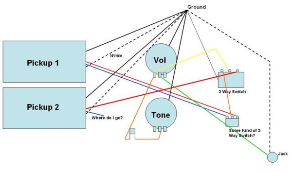 Enjoyable Bc Rich Humbucker Guitar Wiring Diagrams Wiring Diagram Database Wiring Cloud Eachirenstrafr09Org