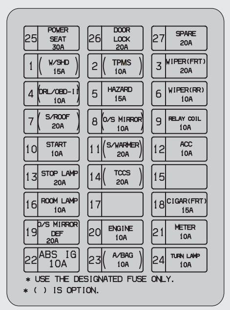 [TBQL_4184]  WK_5606] 08 Kia Sorento Fuse Box | 2004 Kia Amanti Fuse Diagram |  | Vulg Tool Sheox Hapolo Hyedi Xtern Atota Osoph Xero Mohammedshrine Librar  Wiring 101