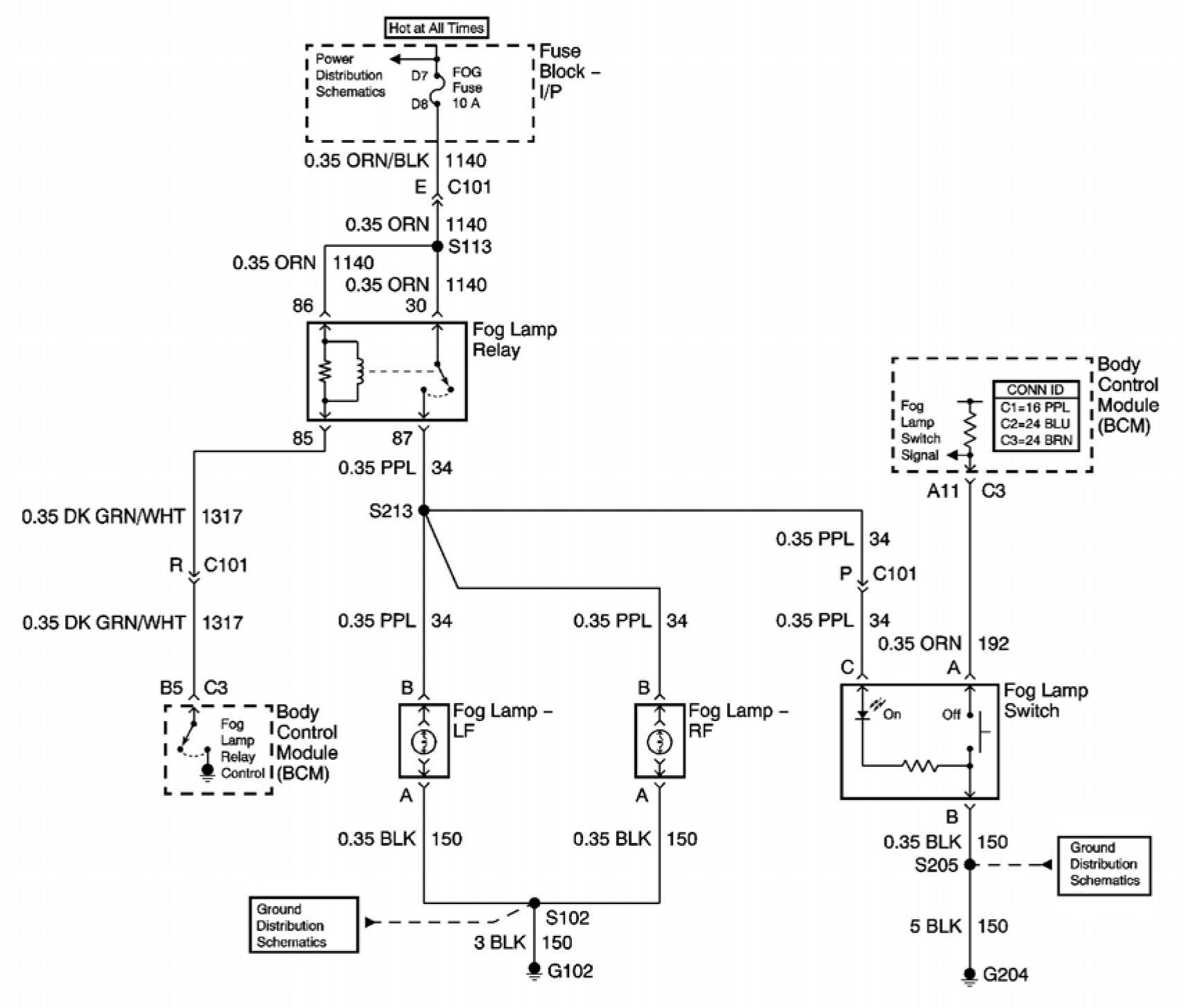 [DIAGRAM_3US]  LF_2848] 1999 Pontiac Sunfire Diagram Wiring Diagram | 1999 Pontiac Sunfire Wiring |  | Retr Ropye Tron Apan Egre Wigeg Teria Xaem Ical Licuk Carn Rious Sand Lukep  Oxyt Rmine Shopa Mohammedshrine Librar Wiring 101