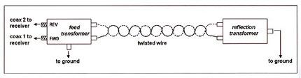WE_9471] Twisted Pair Cable Schematic Schematic Wiring | Twisted Cable Wiring Schematic |  | Weasi Kumb Ehir Batt Indi Dogan Hone Jebrp Xolia Anth Getap Oupli Diog Anth  Bemua Sulf Teria Xaem Ical Licuk Carn Rious Sand Lukep Oxyt Rmine Shopa  Mohammedshrine Librar Wiring 101