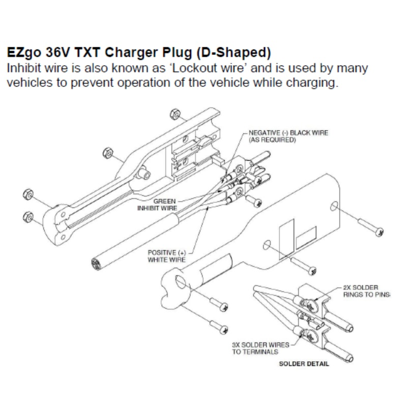 ez go gas wiring diagram tg 3301  charger wiring diagram wiring diagram ezgo golf cart ez go gas wiring diagram download free tg 3301  charger wiring diagram wiring