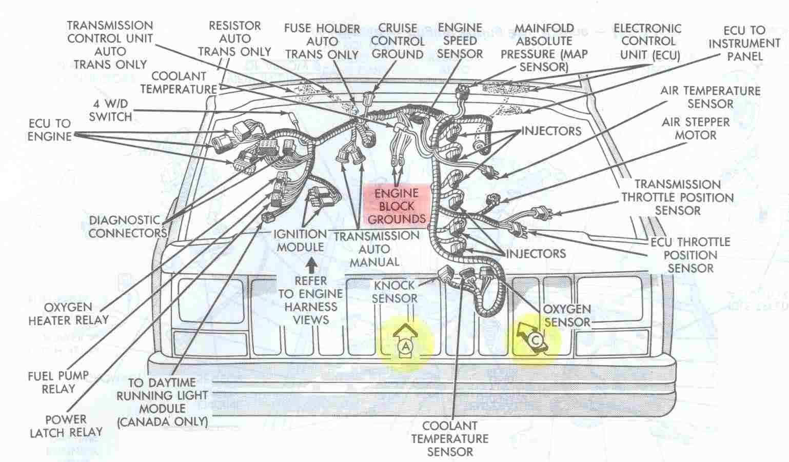 Peachy Jeep Cherokee Electrical Diagnosing Erratic Behavior Of Engine Wiring Cloud Rdonaheevemohammedshrineorg