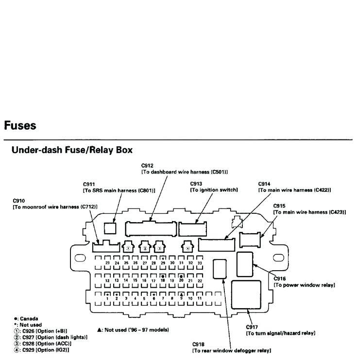 NE_4840] 2000 Honda Civic Fuse Box Diagram On Honda Civic 1997 Fuse Box  Wiring DiagramHabi Inrebe Mohammedshrine Librar Wiring 101