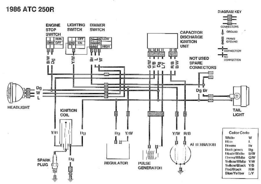 BS_4351] Wiring Diagram 96 Honda Civic Alternator Wiring Diagram Honda Civic  Free DiagramUnho Momece Mohammedshrine Librar Wiring 101