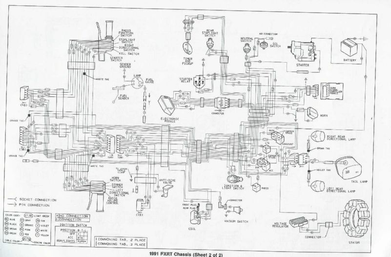 Prime Harley Davidson Softail Wiring Diagram Wiring Diagram Data Schema Wiring Cloud Onicaxeromohammedshrineorg