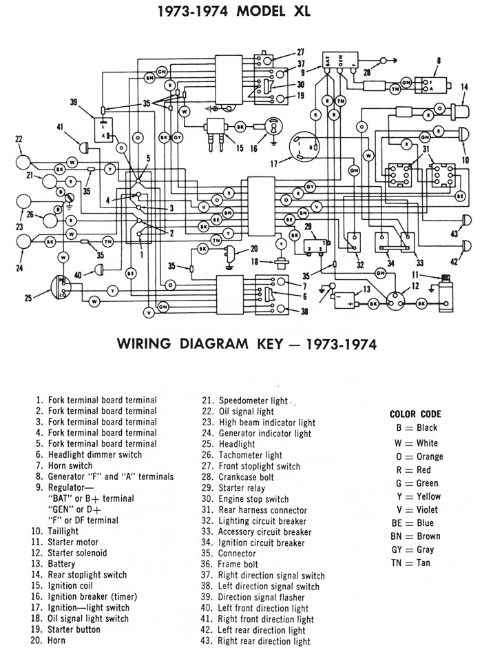 Awe Inspiring Harley Diagrams And Manuals Wiring Cloud Lukepaidewilluminateatxorg