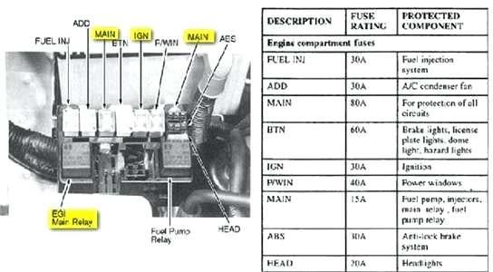 VL_8734] 2000 Kia Sportage Fuse Box Diagram On 2000 Kia Sportage Fuse Box  Free DiagramTobiq Hendil Mohammedshrine Librar Wiring 101