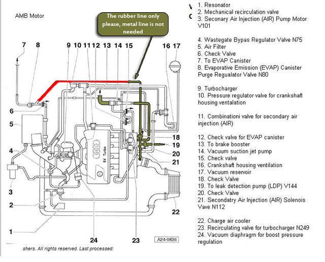 Incredible Air Hose Diagram Audi A4 Wiring Diagram Database Wiring Cloud Lukepaidewilluminateatxorg