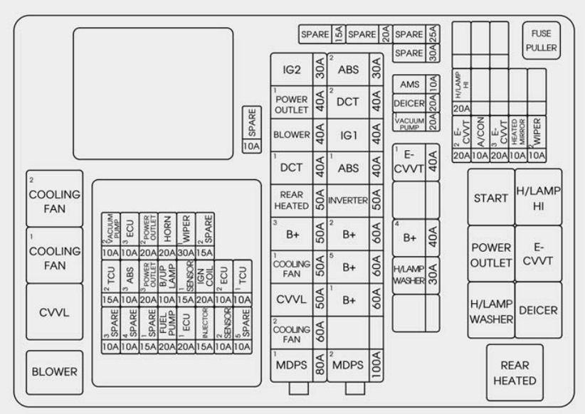 2006 kia optima fuse box ey 2710  kia picanto 2006 fuse box diagram wiring diagram  fuse box diagram wiring diagram