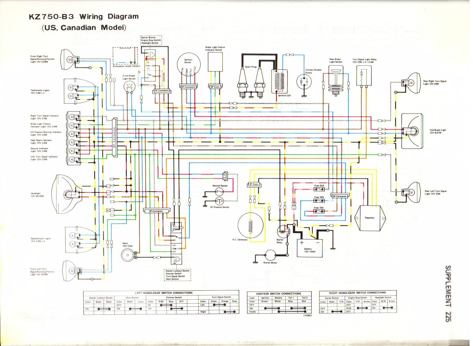 Kz1000 Csr Wiring Diagram