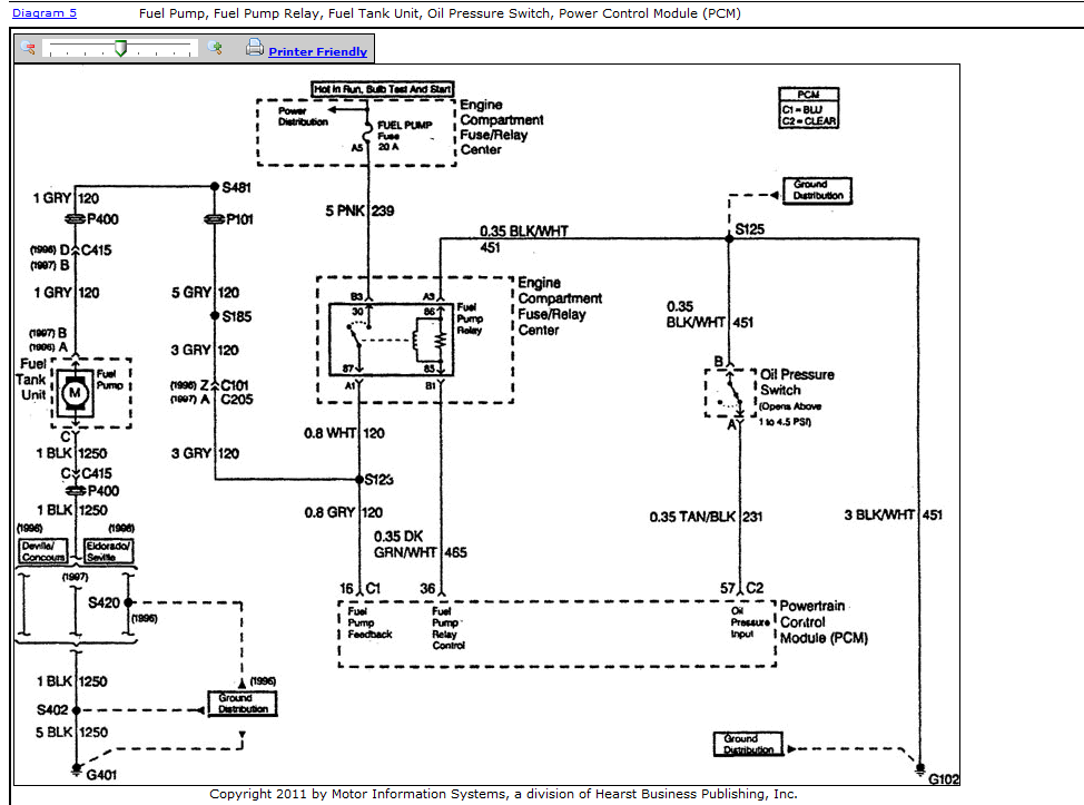 VY_8027] 1995 Cadillac Wiring DiagramsPhot Denli Mohammedshrine Librar Wiring 101