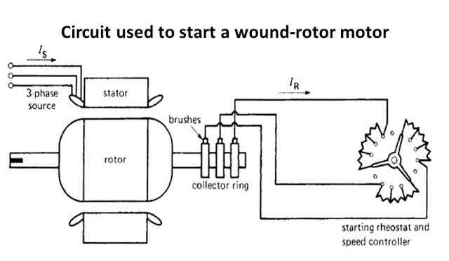 Slip Ring Motor Starter Wiring Diagram